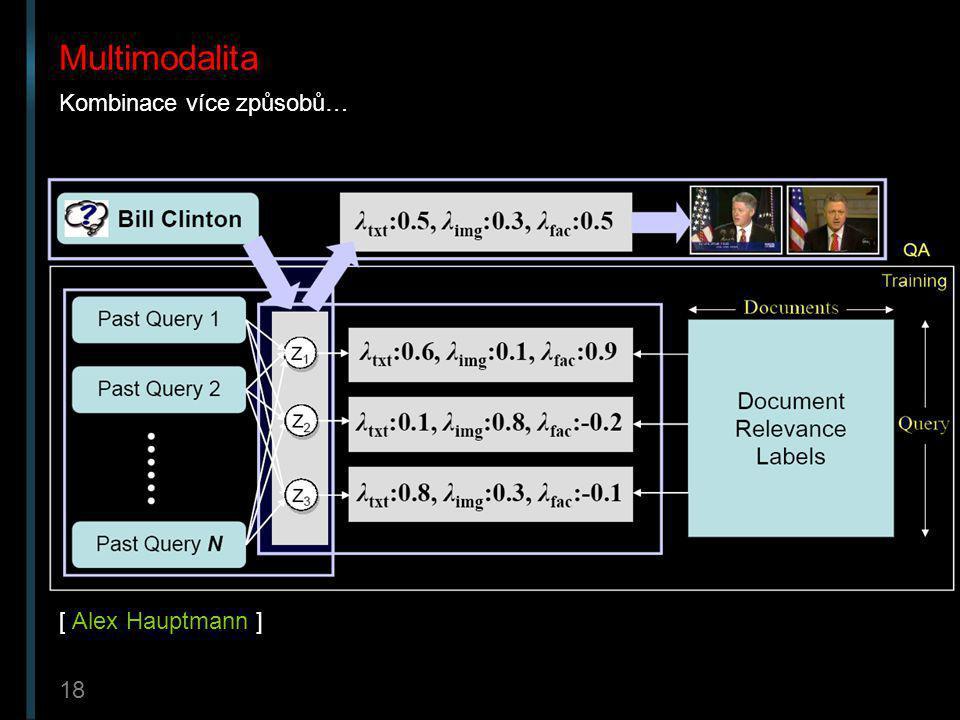Multimodalita Kombinace více způsobů… [ Alex Hauptmann ]